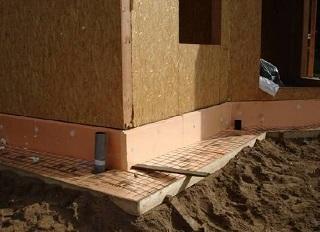 Фундамент для каркасного дома от А до Я: выбор, монтаж, утепление